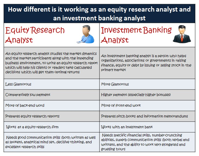 Equity Research vs Investment Banking