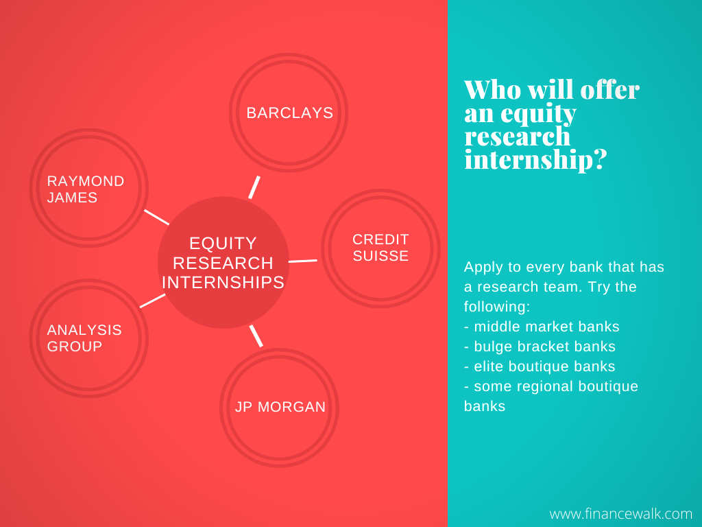Equity Research Internships Banks
