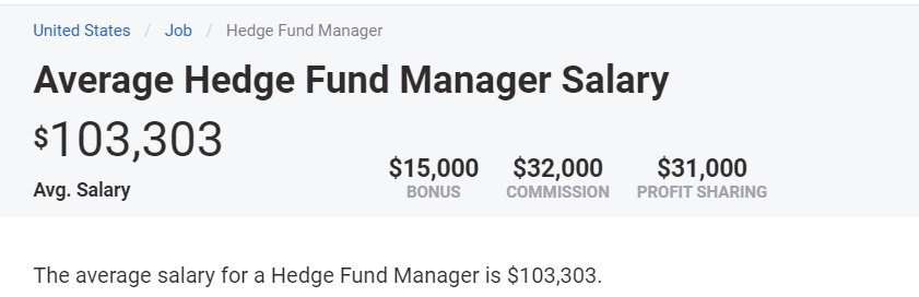Hedge Fund Manager Salary in the US