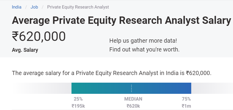 Private Equity Analyst Salary in India