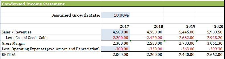 Income Statement Section