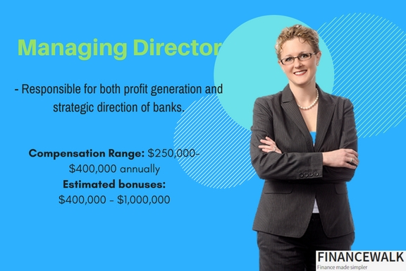 Investment Banking Director