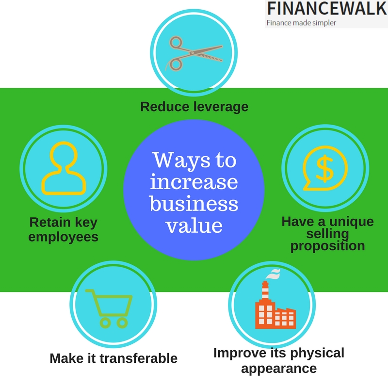 Ways to improve value of private company