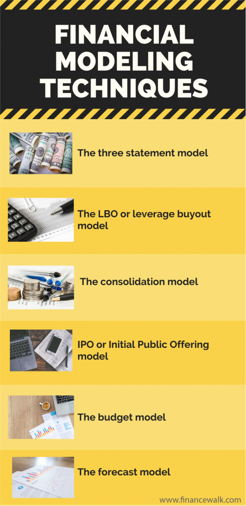 Financial Modeling Careers - An Up to Date Guide 1