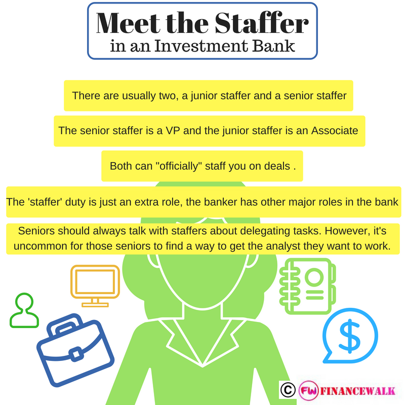 A Day In the Life of an Investment Banker: An Insider Guide 1