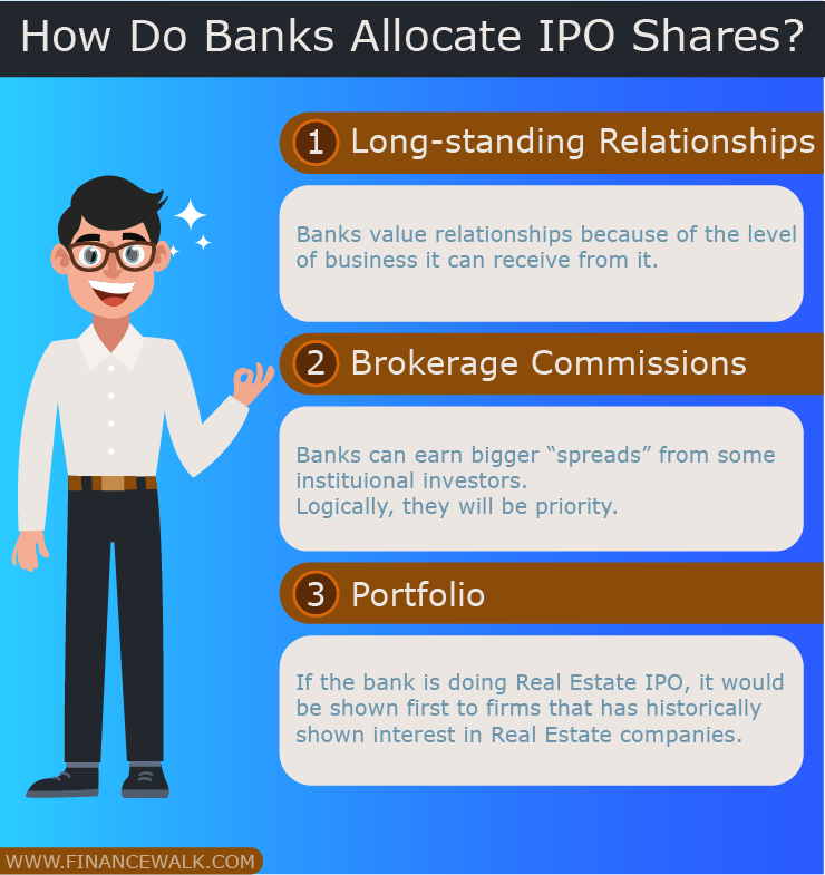 Role of Investment Banker