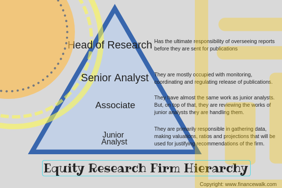 Equity Research Interview Questyions