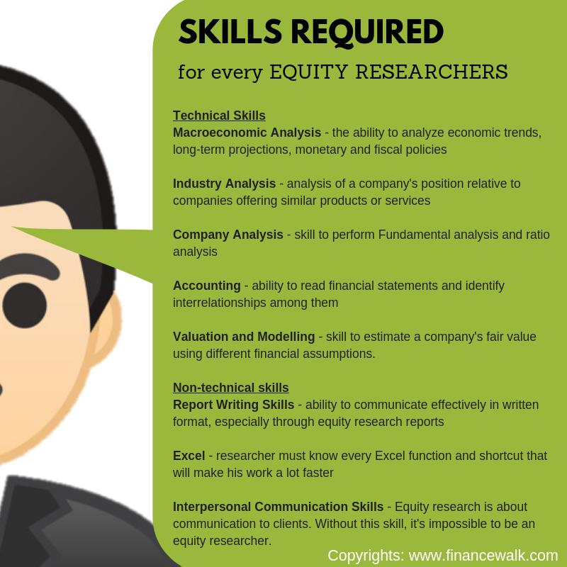 Skills ReQuired - Equity research interview questions