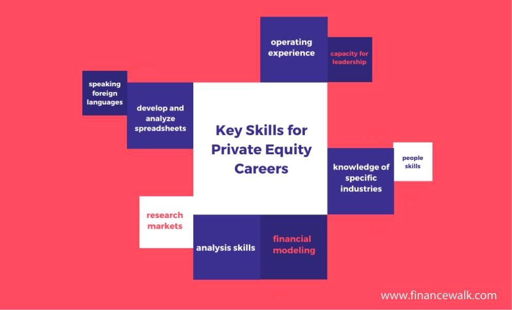 Key Skills for Private Equity Careers