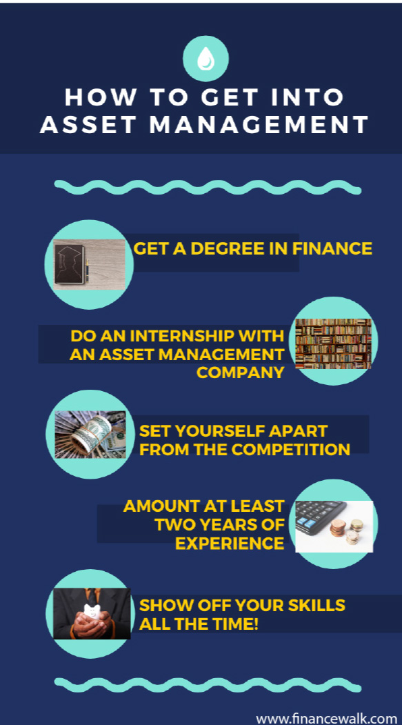 Asset Management Careers: The Ultimate Guide 2