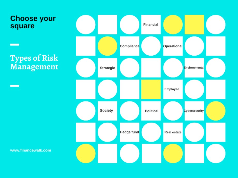 Types of Risk Management