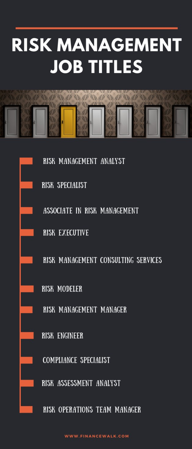 Risk management careers and job titles